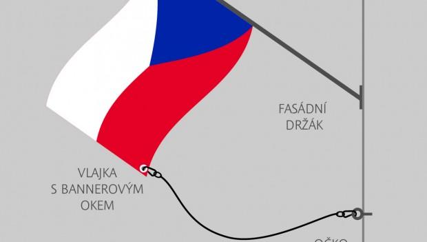 Lanko proti omotávání vlajky přes žerď